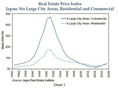 Japan-Real-Estate-Prices
