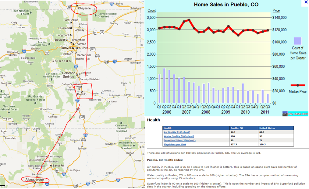 Why Relocate To Pueblo Colorado Geographical Perspectives